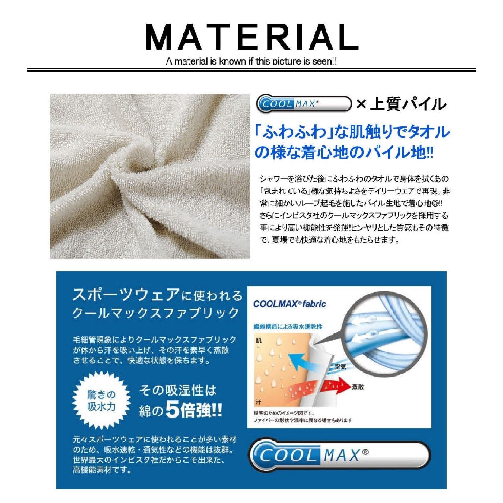 Coolmax Mattress Protector